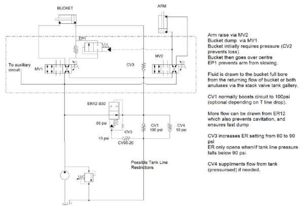 ER Pressure Boost Circuit