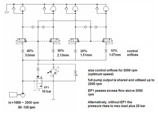 K  SALES TRAINING Image Library 4 Leg Flow Divider Circuit using Logic Elements resized 600