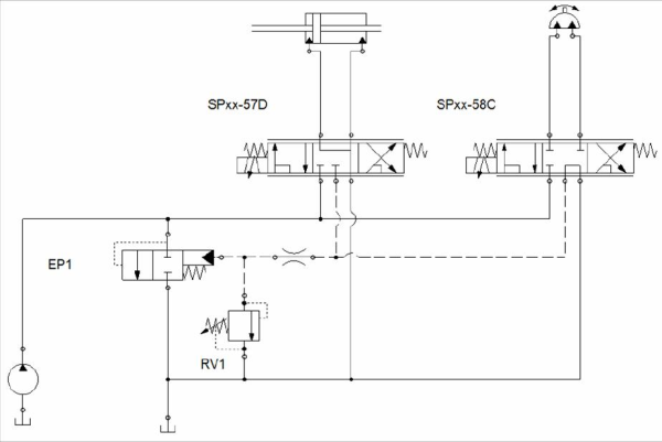Directional control with LS to Tank