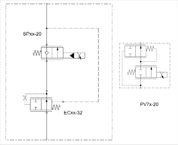 Proportional flow control valve