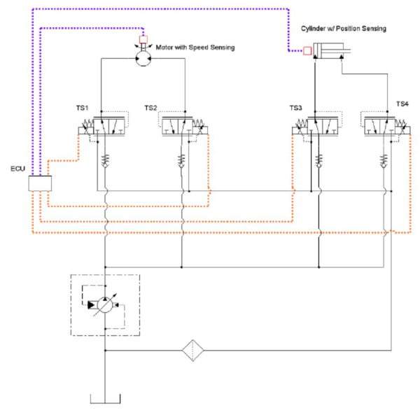 Pressure Control as Directional Control