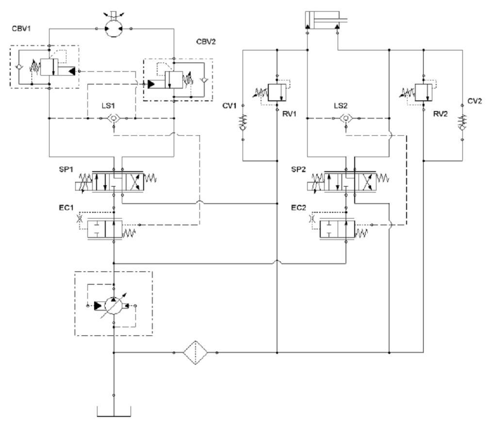 Traditonal Directional Control Valve Circuit