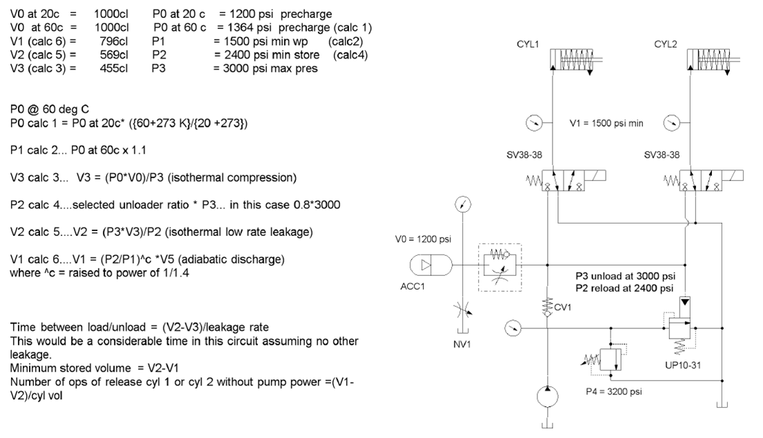 Unloading Low Leakage Accumulator Circuit